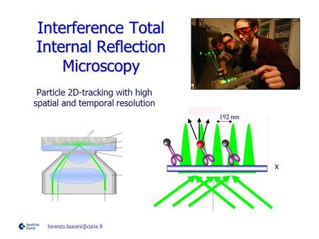 Interference Total Internal Reflection Microscopy Particle 2D-tracking with high spatial and temporal resolution x.