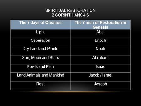SPIRITUAL RESTORATION 2 CORINTHIANS 4:6 The 7 days of CreationThe 7 men of Restoration In Genesis LightAbel SeparationEnoch Dry Land and PlantsNoah Sun,