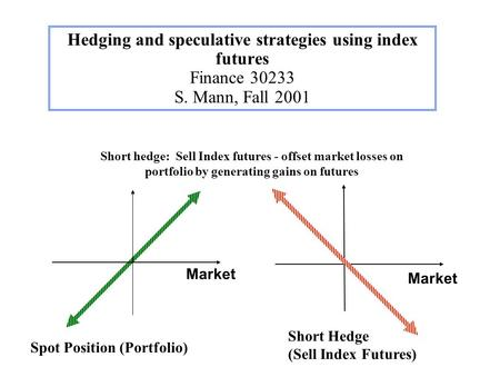 Hedging and speculative strategies using index futures Finance 30233 S. Mann, Fall 2001 Short hedge: Sell Index futures - offset market losses on portfolio.