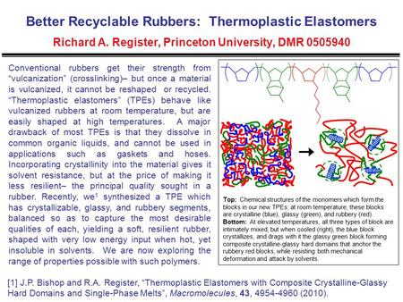 Better Recyclable Rubbers: Thermoplastic Elastomers Richard A. Register, Princeton University, DMR 0505940 Conventional rubbers get their strength from.