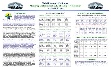 Web-Homework Platforms: Measuring Student Efforts in Relationship to Achievement Michael J. Krause INTRODUCTION Since the 2007 fall semester, I have used.