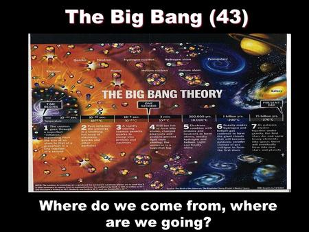 The Big Bang (43) Where do we come from, where are we going?