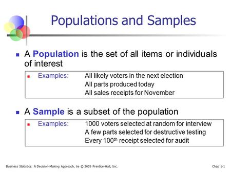 Business Statistics: A Decision-Making Approach, 6e © 2005 Prentice-Hall, Inc. Chap 1-1 A Population is the set of all items or individuals of interest.
