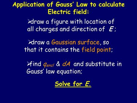 Application of Gauss' Law to calculate Electric field: