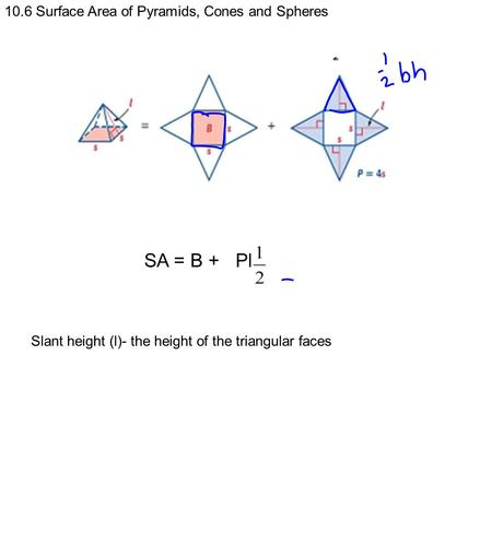 10.6 Surface Area of Pyramids, Cones and Spheres SA = B + Pl Slant height (l)- the height of the triangular faces.