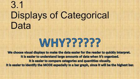 3.1 Displays of Categorical Data. A graph or frequency table describes a distribution. A distribution tells us the possible values a variable takes as.