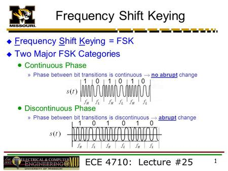ECE 4710: Lecture #25 1 Frequency Shift Keying  Frequency Shift Keying = FSK  Two Major FSK Categories  Continuous Phase »Phase between bit transitions.