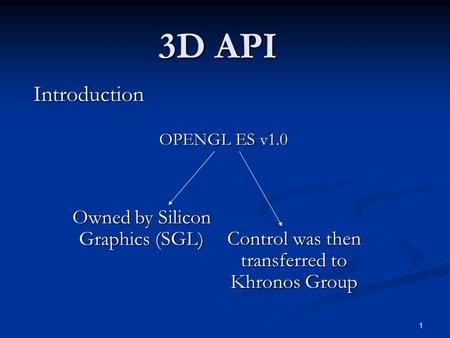 1 3D API OPENGL ES v1.0 Owned by Silicon Graphics (SGL) Control was then transferred to Khronos Group Introduction.