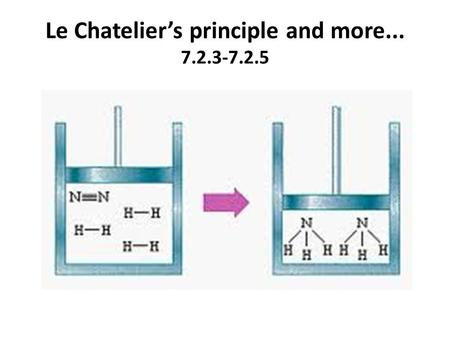 Le Chatelier's principle and more... 7.2.3-7.2.5.