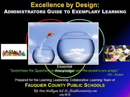Prepared for the Learning Leadership Collaborative Learning Team of F AUQUIER C OUNTY P UBLIC S CHOOLS by Dan Mulligan, Ed. D., flexiblecreativity.com.