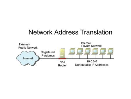 Network Address Translation External/ Internal/. OVERLOADING In Overloading, each computer on the private network is translated to the same IP address;