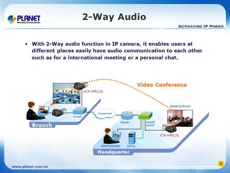 Www.planet.com.tw 2-Way Audio With 2-Way audio function in IP camera, it enables users at different places easily have audio communication to each other.
