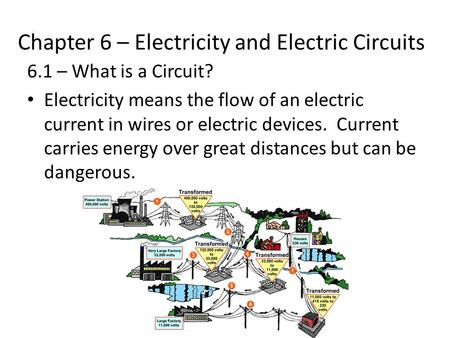 Chapter 6 – Electricity and Electric Circuits 6.1 – What is a Circuit? Electricity means the flow of an electric current in wires or electric devices.