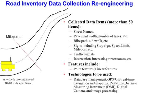 Road Inventory Data Collection Re-engineering Collected Data Items (more than 50 items): –Street Names. –Pavement width, number of lanes, etc. –Bike path,