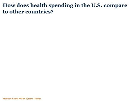 Peterson-Kaiser Health System Tracker How does health spending in the U.S. compare to other countries?