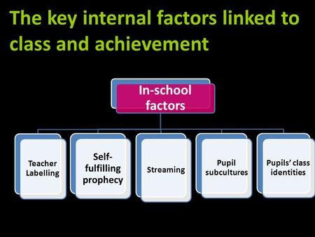 The key internal factors linked to class and achievement