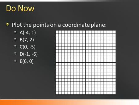 Plot the points on a coordinate plane: A(-4, 1) B(7, 2) C(0, -5) D(-1, -6) E(6, 0)