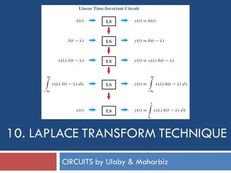 10. LAPLACE TRANSFORM TECHNIQUE CIRCUITS by Ulaby & Maharbiz.