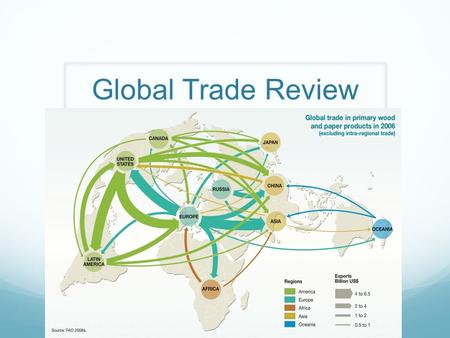 Global Trade Review.