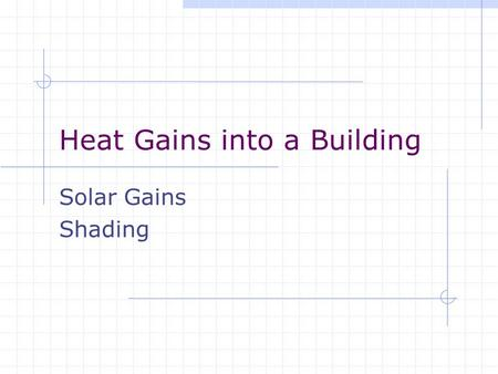 Heat Gains into a Building