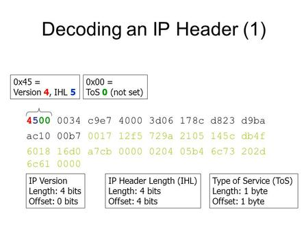 IP Version Length: 4 bits Offset: 0 bits Decoding an IP Header (1) IP Header Length (IHL) Length: 4 bits Offset: 4 bits 0x45 = Version 4, IHL 5 Type of.