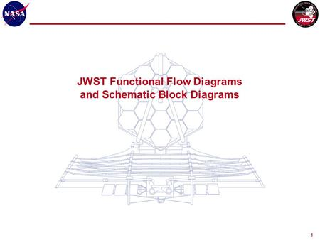 1 JWST Functional Flow Diagrams and Schematic Block Diagrams.
