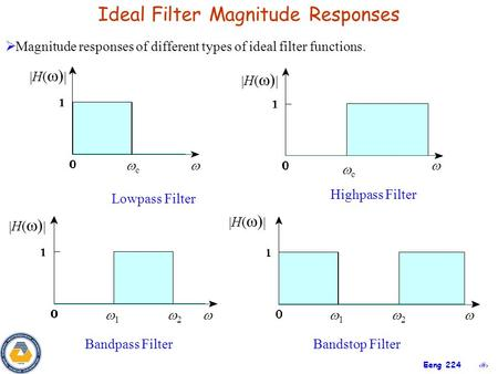 1 Eeng 224 Ideal Filter Magnitude Responses H()H() cc Lowpass Filter H()H()  cc Highpass Filter H()H() H()H() 11 22.