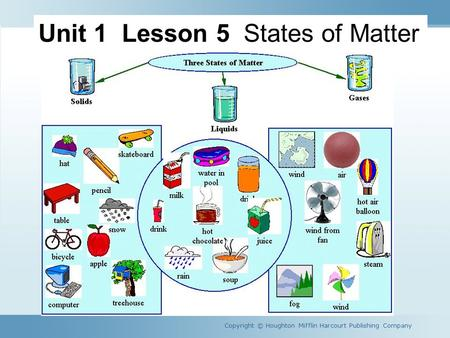 Unit 1 Lesson 5 States of Matter Copyright © Houghton Mifflin Harcourt Publishing Company.