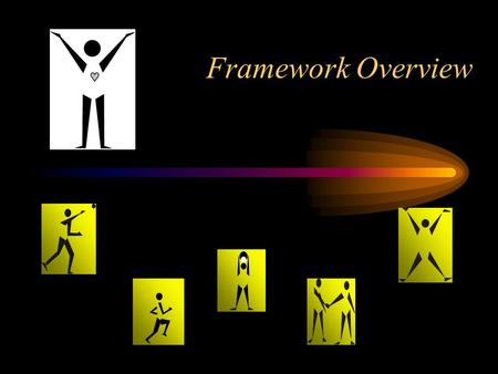 Framework Overview. K-12 PE 1981 Develop physical well being Develop desired movement patterns through the neuromuscular system Express ideas, thoughts,