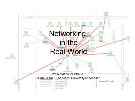 Networking in the Real World Presentation for CS520 Ed Drouillard, IT Services, University of Windsor January 23, 2004.