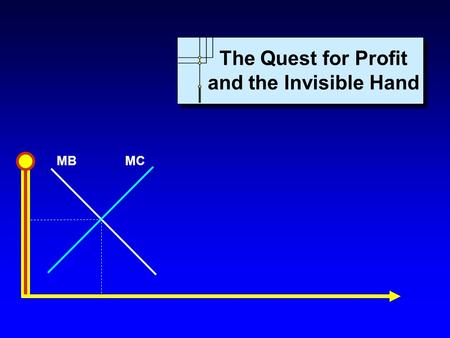 MBMC The Quest for Profit and the Invisible Hand.