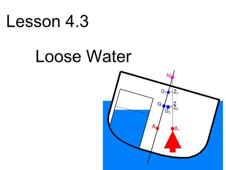 Lesson 4.3 Loose Water G B M B1 G2 Z Z2 G3 Z3