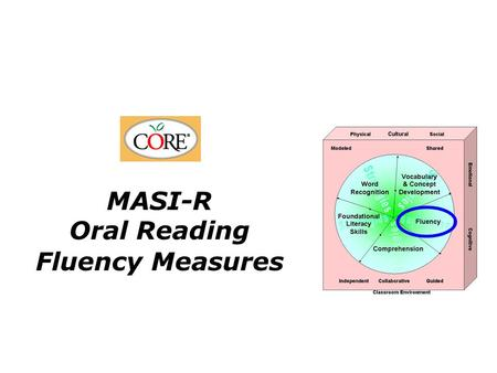 MASI-R Oral Reading Fluency Measures. Screening options have been selected from this resource for our adolescent learners.