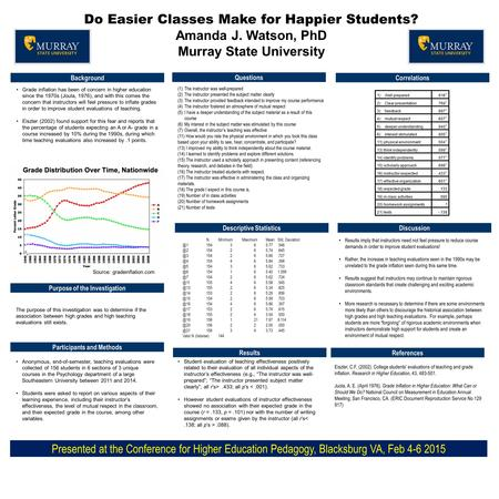 Do Easier Classes Make for Happier Students? Amanda J. Watson, PhD Murray State University Background Grade inflation has been of concern in higher education.