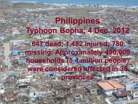 Philippines Typhoon Bopha, 4 Dec. 2012 647 dead; 1,482 injured; 780 missing; Approximately 490,000 households (5.4 million people) were considered affected.