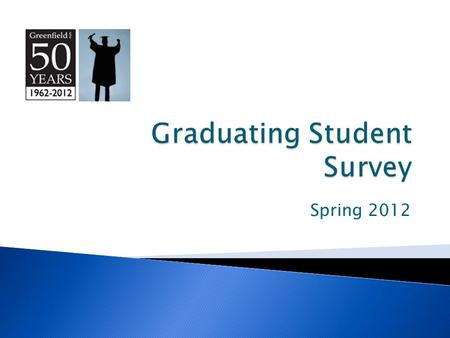Spring 2012.  This survey came out of a Pres Staff discussion about what makes students successful.  Input from Deans and Student Development Group.
