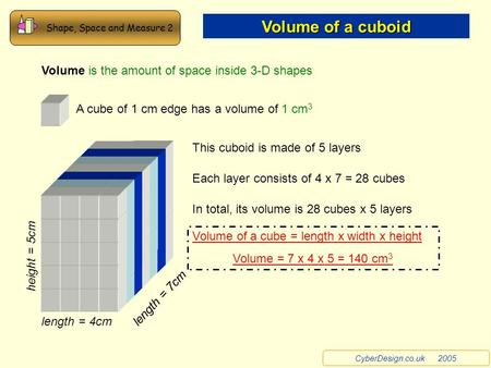 Shape, Space and Measure 2 CyberDesign.co.uk 2005 Volume of a cuboid Volume is the amount of space inside 3-D shapes A cube of 1 cm edge has a volume of.