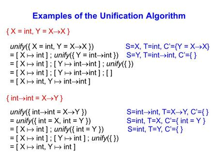 Examples of the Unification Algorithm { X = int, Y = X  X } unify({ X = int, Y = X  X }) S=X, T=int, C'={Y = X  X} = [ X  int ] ; unify({ Y = int 