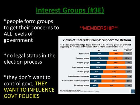 Interest Groups (#3E) *people form groups to get their concerns to ALL levels of government *no legal status in the election process *they don't want to.