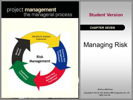 Managing Risk CHAPTER SEVEN Student Version Copyright © 2011 by The McGraw-Hill Companies, Inc. All rights reserved. McGraw-Hill/Irwin.
