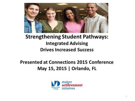Strengthening Student Pathways: Integrated Advising Drives Increased Success Presented at Connections 2015 Conference May 15, 2015 | Orlando, FL 1.