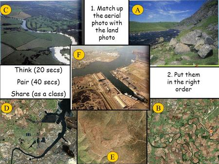 Think (20 secs) Pair (40 secs) Share (as a class) C F A BD E 1. Match up the aerial photo with the land photo 2. Put them in the right order.