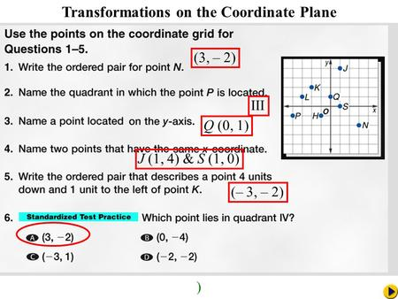 ) Math Pacing Transformations on the Coordinate Plane (3, – 2) III Q (0, 1) J (1, 4) & S (1, 0) (– 3, – 2)
