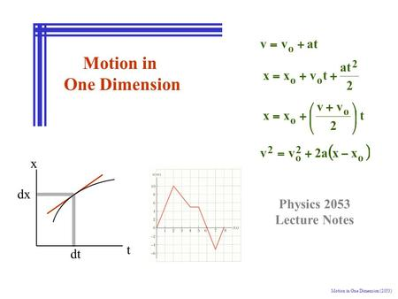 Motion in One Dimension Physics 2053 Lecture Notes dx dt x t Motion in One Dimension (2053)