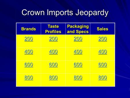 Crown Imports Jeopardy Brands Taste Profiles Packaging and Specs Sales 200 400 600 800.