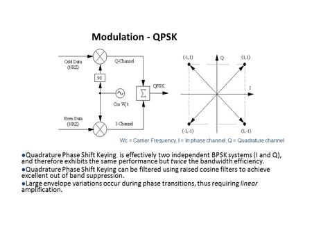 Modulation - QPSK l Quadrature Phase Shift Keying is effectively two independent BPSK systems (I and Q), and therefore exhibits the same performance but.