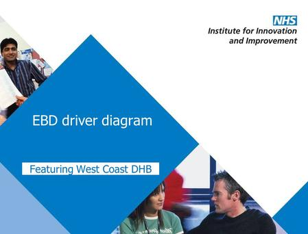 EBD driver diagram Featuring West Coast DHB. 1 Driver diagrams explained Decrease fuel costs Reduce price per litre Reduce miles driven Increase mpg Increase.