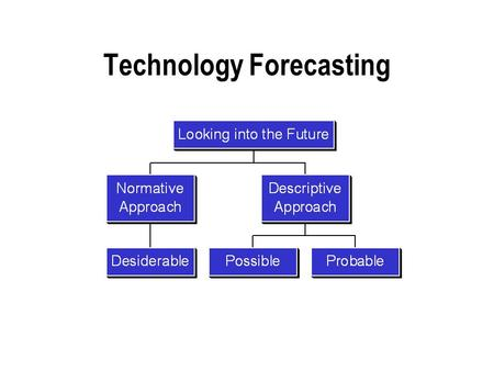 Technology Forecasting. Question 1: what happens to object A in time T if free to evolve ?