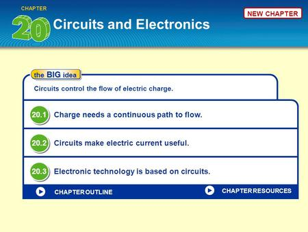 NEW CHAPTER Circuits and Electronics CHAPTER the BIG idea Circuits control the flow of electric charge. Charge needs a continuous path to flow. Circuits.