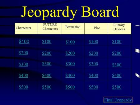 Jeopardy Board Characters Persuasion Plot Literary Devices $100 $200 $300 $400 $500 $100 $200 $300 $400 $500 Final Jeopardy FUTURE Characters.